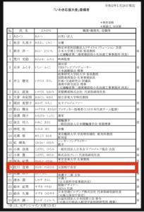 いわき応援大使委嘱者名簿