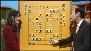女流棋士の山口恵梨子のカップやスリーサイズは?