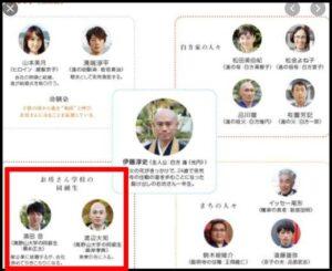 映画「ボクは坊さん。」で渡辺大知と濱田岳は共演